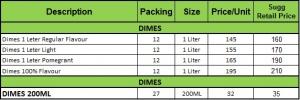 dimes-price